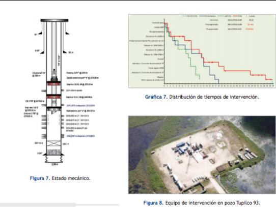 articulo Jorge Luis Morales de la Mora corewell geolis